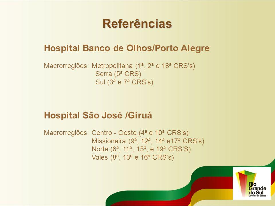 Referências Hospital Banco de Olhos/Porto Alegre Macrorregiões: Metropolitana (1ª, 2ª e 18ª CRSs) Serra (5ª CRS) Sul (3ª e 7ª CRSs) Hospital São José /Giruá Macrorregiões: Centro - Oeste (4ª e 10ª CRSs) Missioneira (9ª, 12ª, 14ª e17ª CRSs) Norte (6ª, 11ª, 15ª, e 19ª CRSS) Vales (8ª, 13ª e 16ª CRSs)