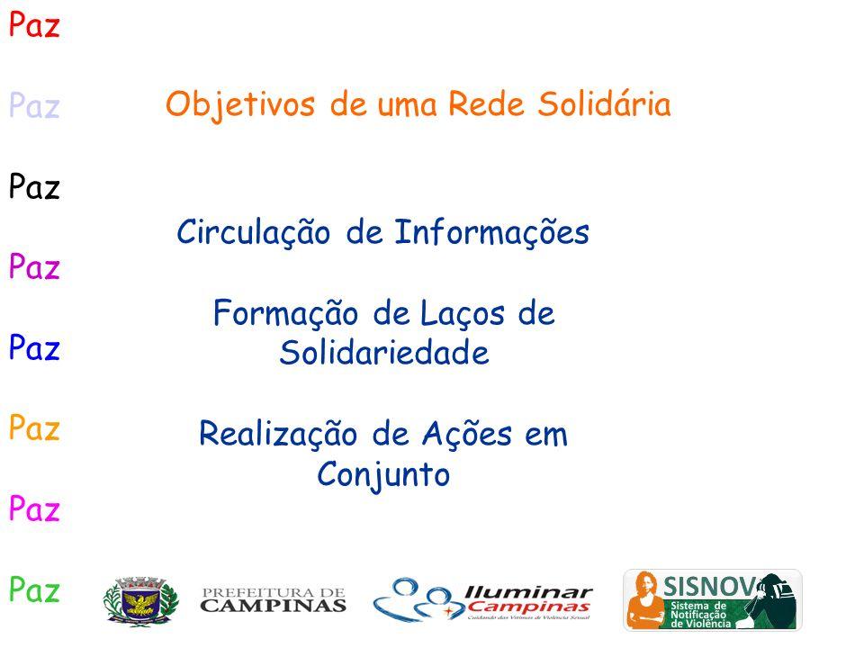 Paz Circulação de Informações Formação de Laços de Solidariedade Realização de Ações em Conjunto Objetivos de uma Rede Solidária