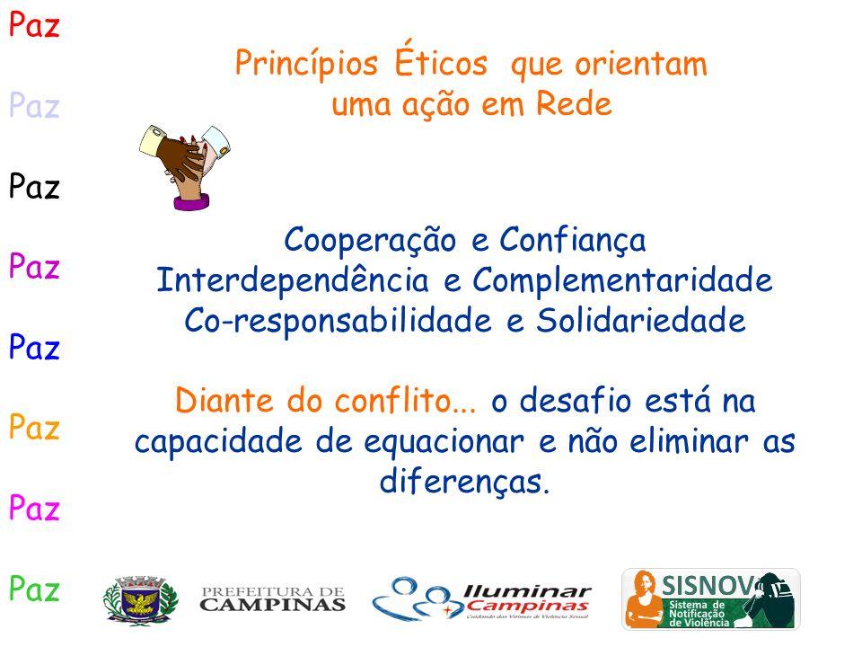Paz Princípios Éticos que orientam uma ação em Rede Cooperação e Confiança Interdependência e Complementaridade Co-responsabilidade e Solidariedade Di