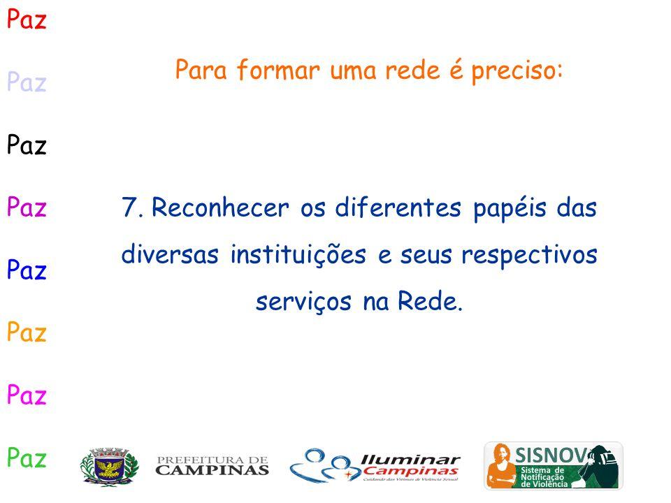 Paz Para formar uma rede é preciso: 7. Reconhecer os diferentes papéis das diversas instituições e seus respectivos serviços na Rede.
