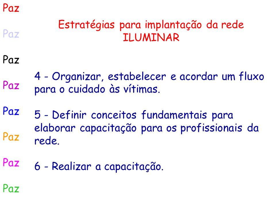 Paz Estratégias para implantação da rede ILUMINAR 4 - Organizar, estabelecer e acordar um fluxo para o cuidado às vítimas. 5 - Definir conceitos funda