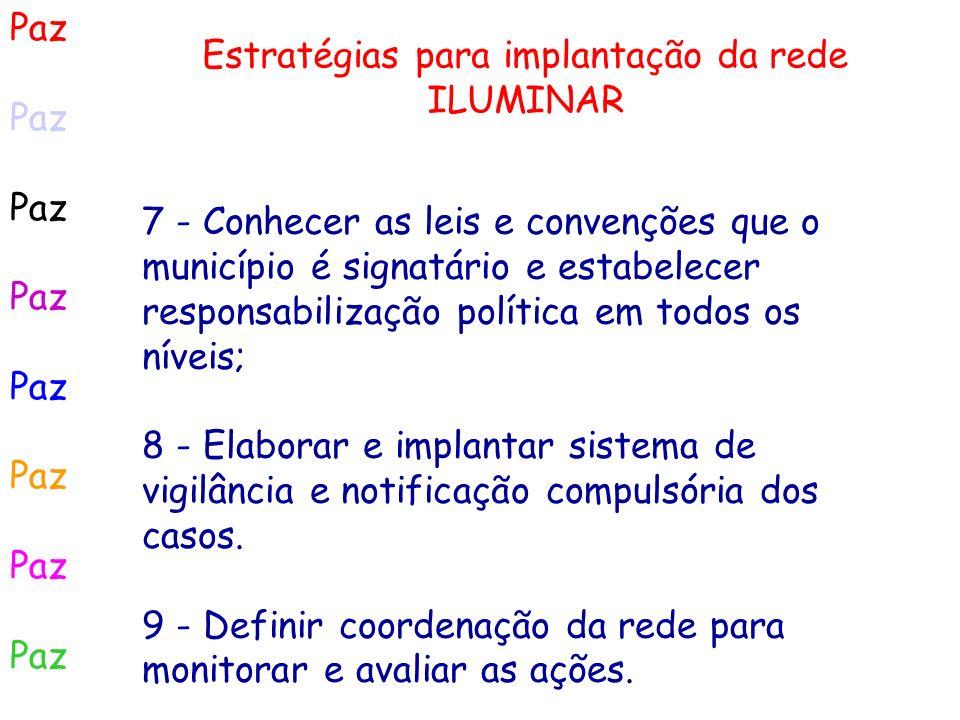 Paz Estratégias para implantação da rede ILUMINAR 7 - Conhecer as leis e convenções que o município é signatário e estabelecer responsabilização polít