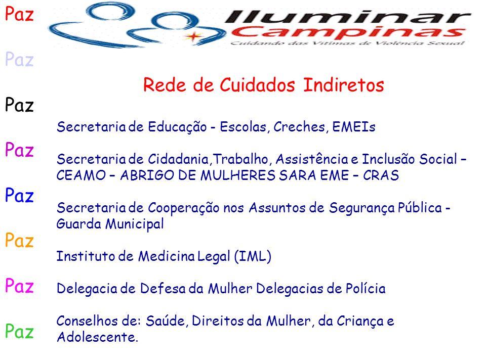 Paz Rede de Cuidados Indiretos Secretaria de Educação - Escolas, Creches, EMEIs Secretaria de Cidadania,Trabalho, Assistência e Inclusão Social – CEAM
