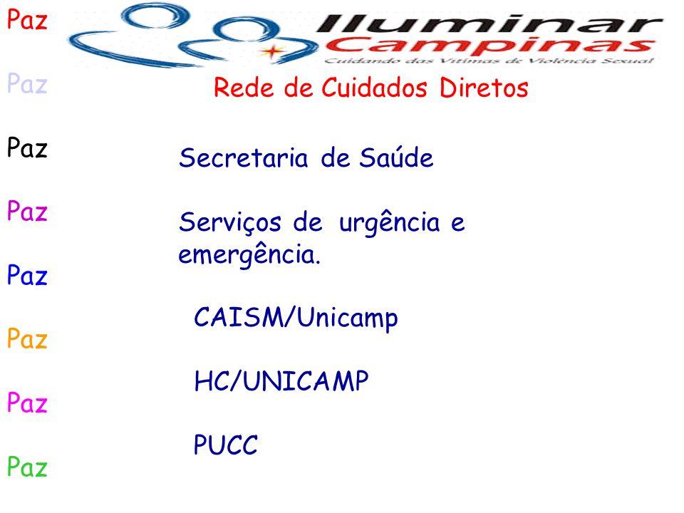Paz Rede de Cuidados Diretos Secretaria de Saúde Serviços de urgência e emergência. CAISM/Unicamp HC/UNICAMP PUCC
