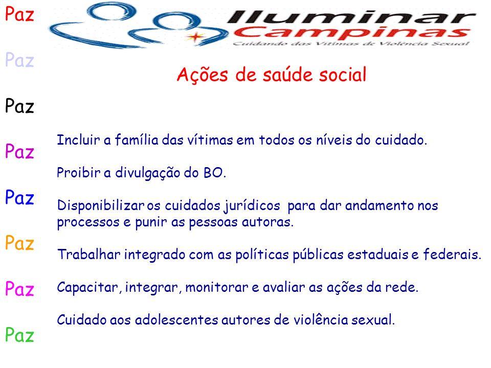 Paz Ações de saúde social Incluir a família das vítimas em todos os níveis do cuidado. Proibir a divulgação do BO. Disponibilizar os cuidados jurídico