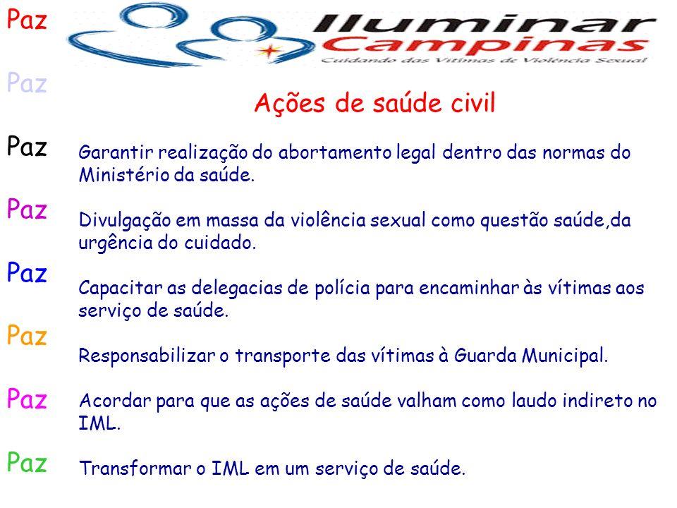 Paz Ações de saúde civil Garantir realização do abortamento legal dentro das normas do Ministério da saúde. Divulgação em massa da violência sexual co