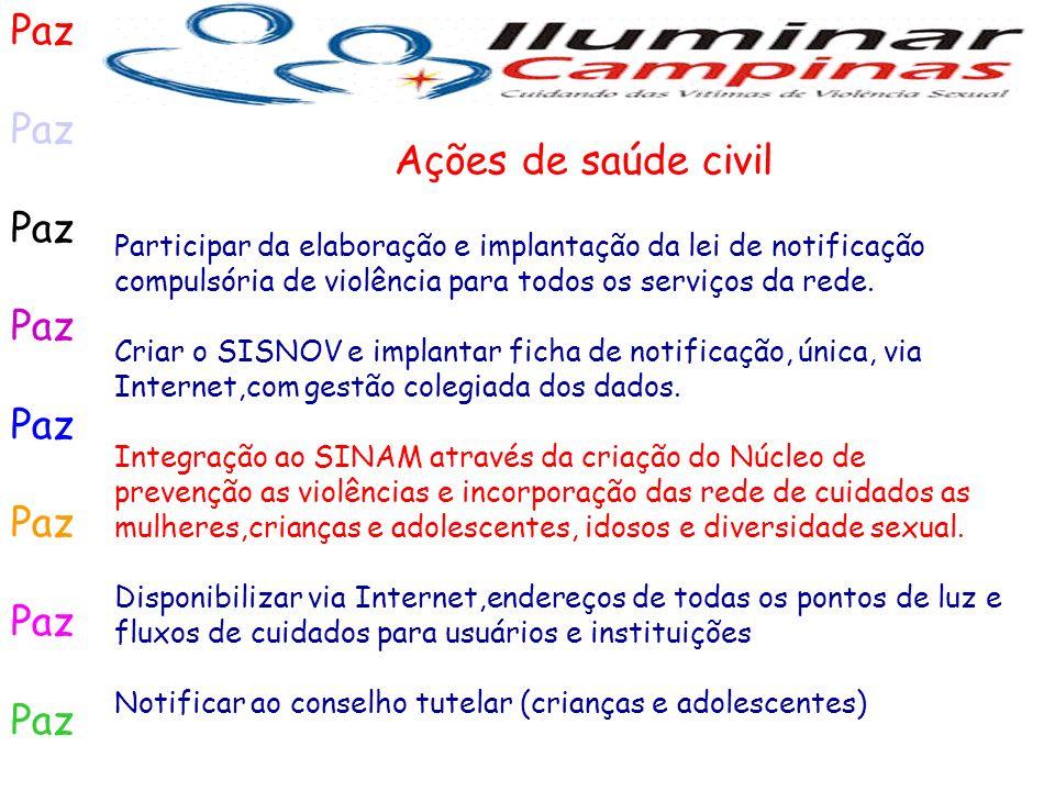 Paz Ações de saúde civil Participar da elaboração e implantação da lei de notificação compulsória de violência para todos os serviços da rede. Criar o