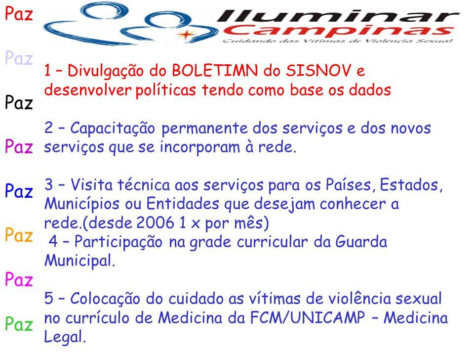 Paz 1 – Divulgação do BOLETIMN do SISNOV e desenvolver políticas tendo como base os dados 2 – Capacitação permanente dos serviços e dos novos serviços