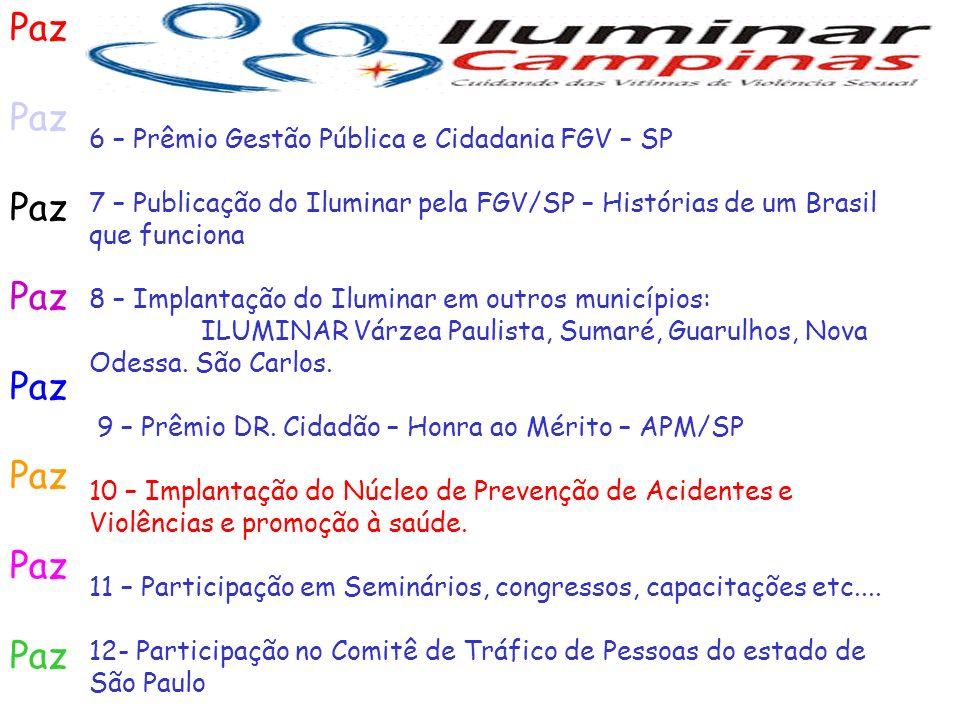 Paz 6 – Prêmio Gestão Pública e Cidadania FGV – SP 7 – Publicação do Iluminar pela FGV/SP – Histórias de um Brasil que funciona 8 – Implantação do Ilu