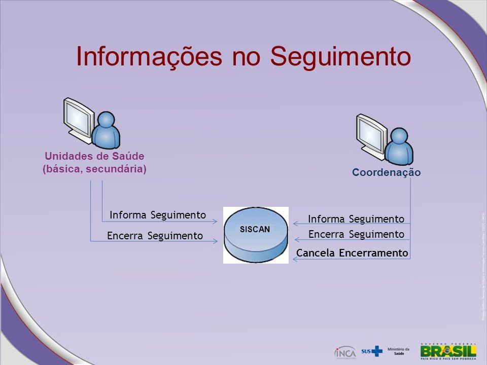 Informa Seguimento Encerra Seguimento Cancela Encerramento Encerra Seguimento Unidades de Saúde (básica, secundária) Coordenação Informações no Seguim