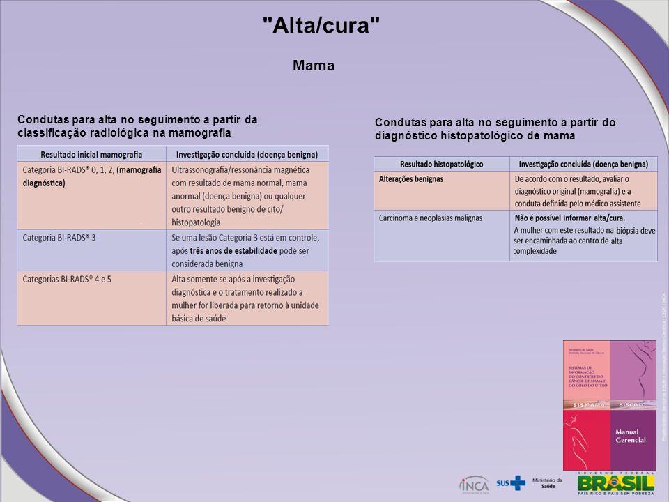 Alta/cura Mama Condutas para alta no seguimento a partir da classificação radiológica na mamografia Condutas para alta no seguimento a partir do diagnóstico histopatológico de mama
