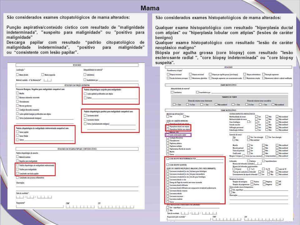 São considerados exames citopatológicos de mama alterados: Punção aspirativa/conteúdo cístico com resultado de