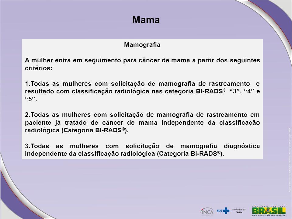 Mamografia A mulher entra em seguimento para câncer de mama a partir dos seguintes critérios: 1.Todas as mulheres com solicitação de mamografia de ras