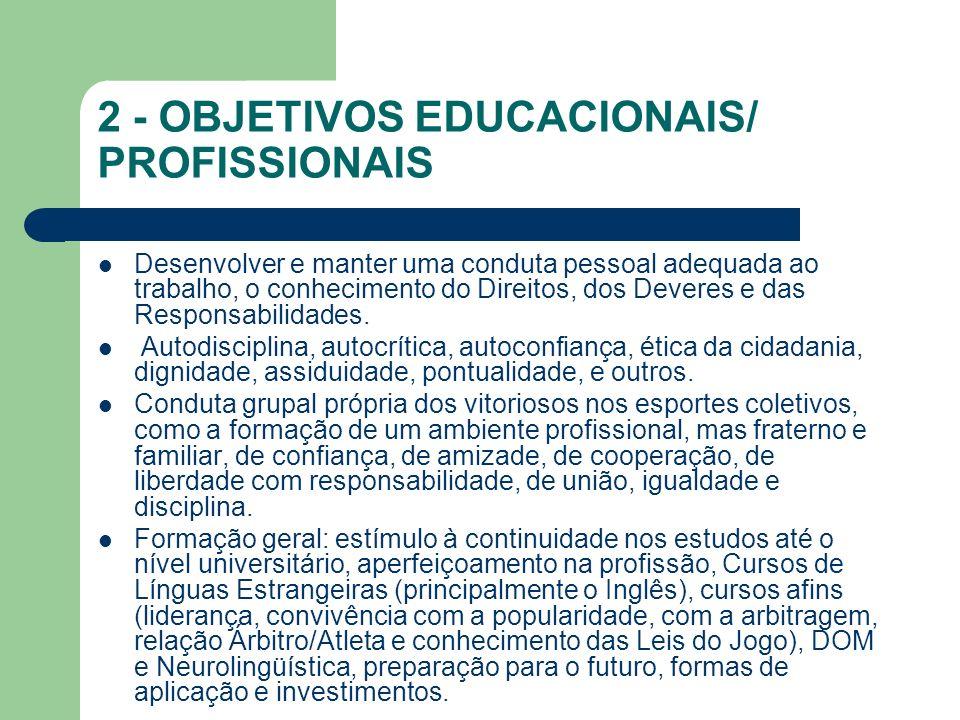 2 - OBJETIVOS EDUCACIONAIS/ PROFISSIONAIS Desenvolver e manter uma conduta pessoal adequada ao trabalho, o conhecimento do Direitos, dos Deveres e das Responsabilidades.