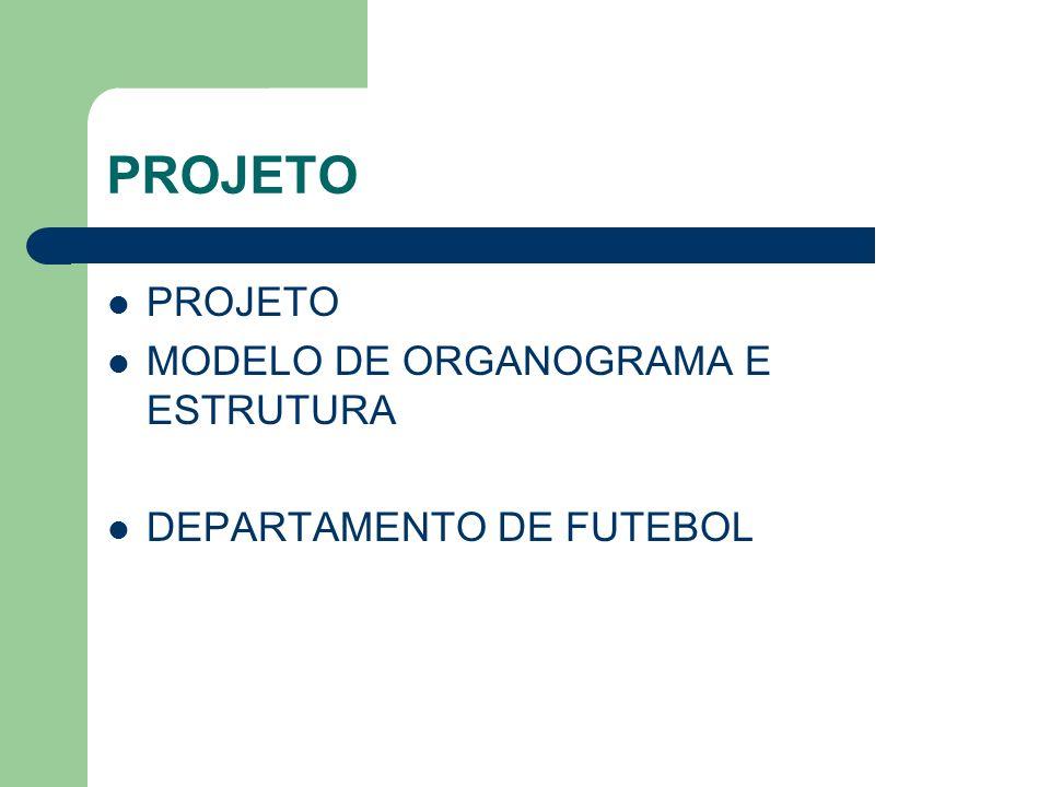 PROJETO MODELO DE ORGANOGRAMA E ESTRUTURA DEPARTAMENTO DE FUTEBOL