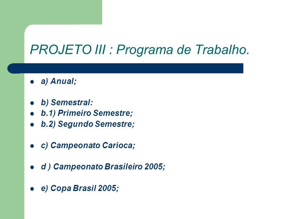 PROJETO III : Programa de Trabalho.