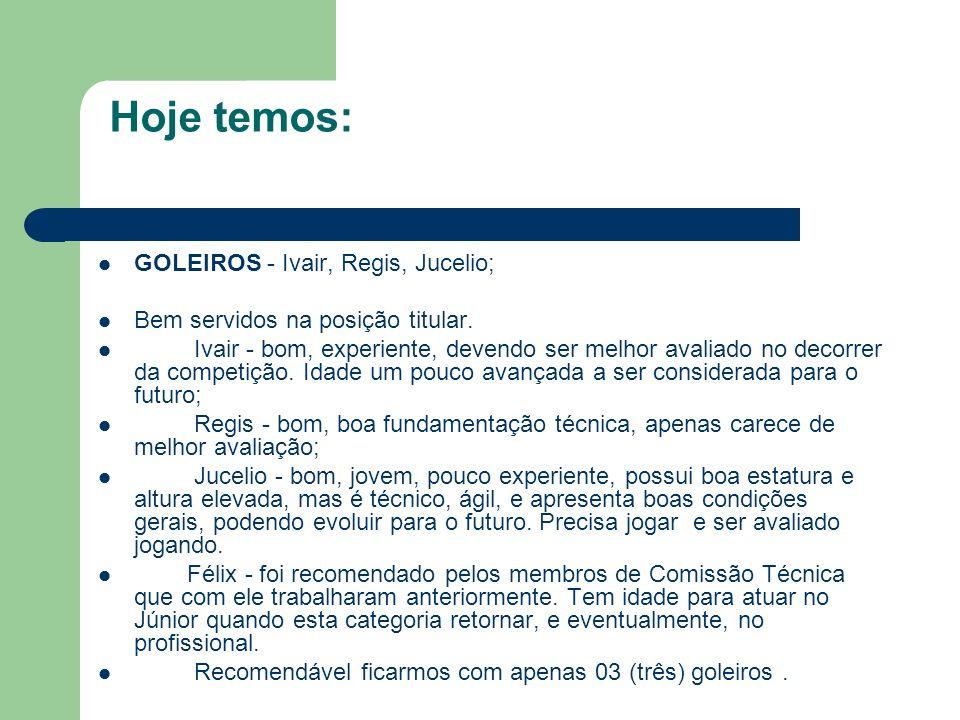 Hoje temos: GOLEIROS - Ivair, Regis, Jucelio; Bem servidos na posição titular.