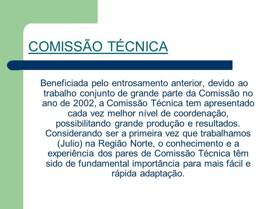 COMISSÃO TÉCNICA Beneficiada pelo entrosamento anterior, devido ao trabalho conjunto de grande parte da Comissão no ano de 2002, a Comissão Técnica tem apresentado cada vez melhor nível de coordenação, possibilitando grande produção e resultados.