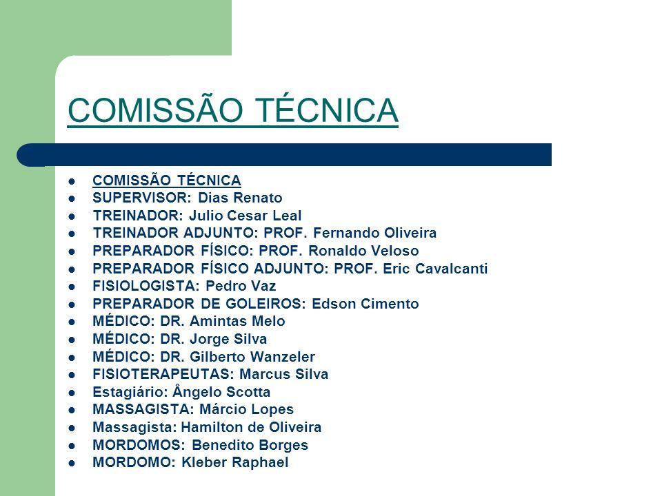 COMISSÃO TÉCNICA SUPERVISOR: Dias Renato TREINADOR: Julio Cesar Leal TREINADOR ADJUNTO: PROF.
