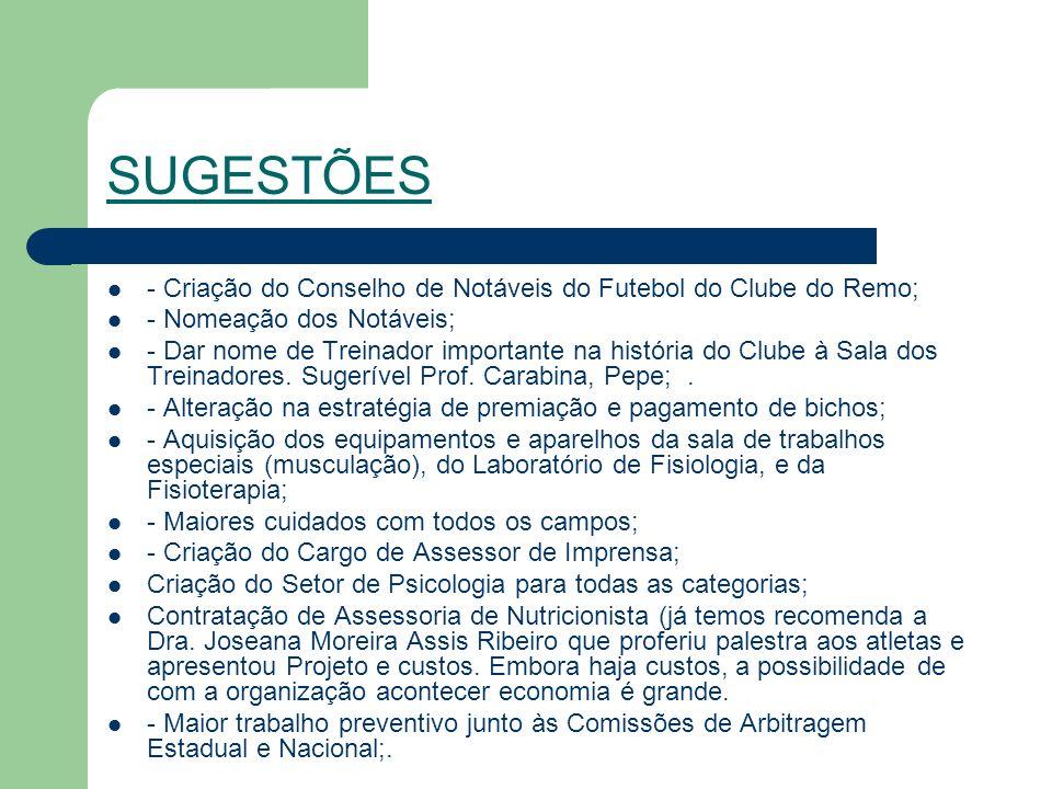 SUGESTÕES - Criação do Conselho de Notáveis do Futebol do Clube do Remo; - Nomeação dos Notáveis; - Dar nome de Treinador importante na história do Clube à Sala dos Treinadores.