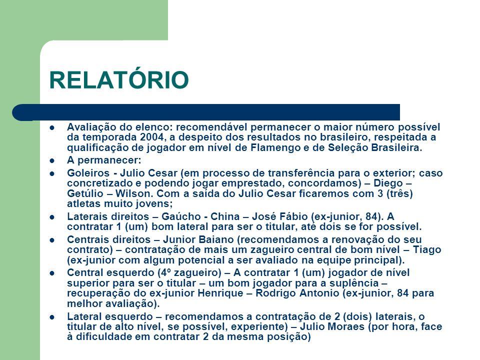 RELATÓRIO Avaliação do elenco: recomendável permanecer o maior número possível da temporada 2004, a despeito dos resultados no brasileiro, respeitada a qualificação de jogador em nível de Flamengo e de Seleção Brasileira.