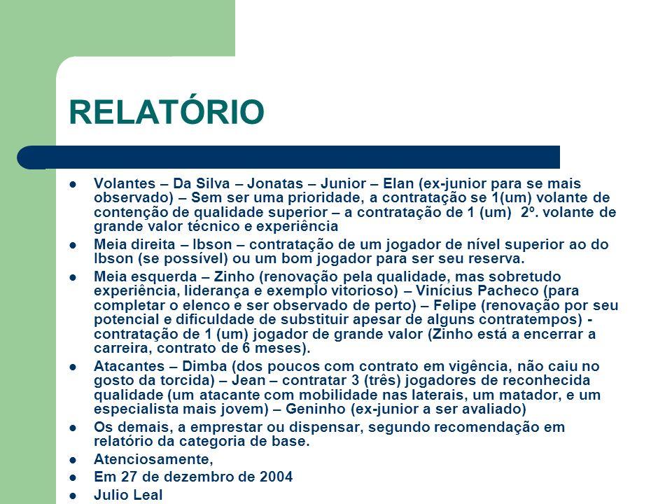 RELATÓRIO Volantes – Da Silva – Jonatas – Junior – Elan (ex-junior para se mais observado) – Sem ser uma prioridade, a contratação se 1(um) volante de contenção de qualidade superior – a contratação de 1 (um) 2º.
