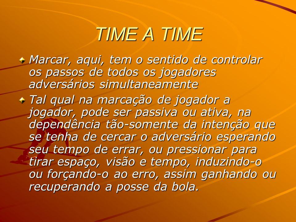 TIME A TIME Marcar, aqui, tem o sentido de controlar os passos de todos os jogadores adversários simultaneamente Tal qual na marcação de jogador a jog