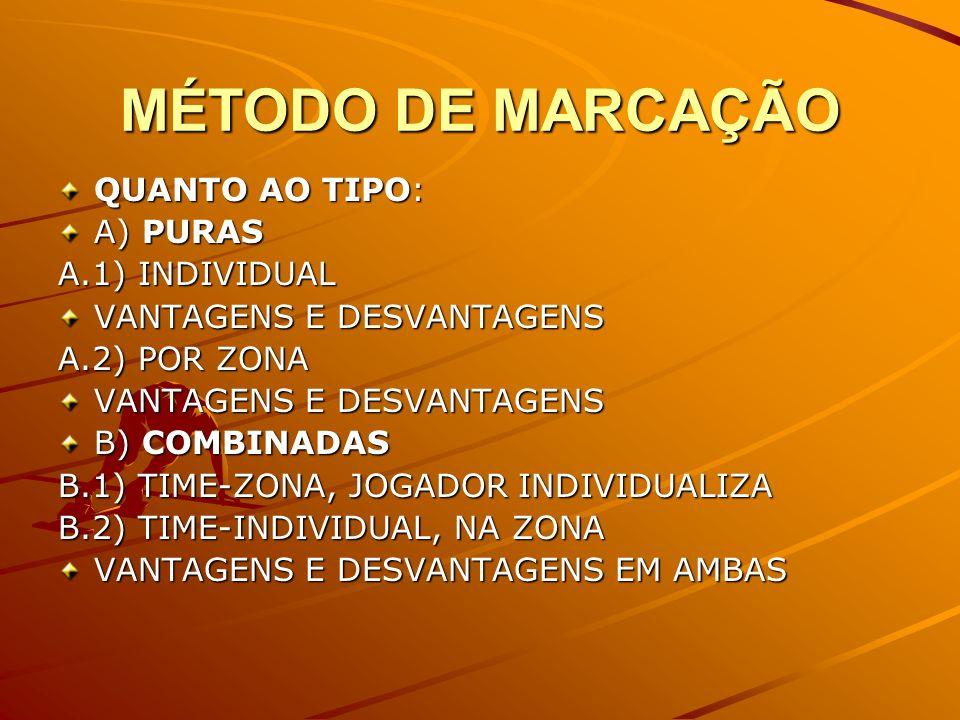 MÉTODO DE MARCAÇÃO QUANTO AO TIPO: A) PURAS A.1) INDIVIDUAL VANTAGENS E DESVANTAGENS A.2) POR ZONA VANTAGENS E DESVANTAGENS B) COMBINADAS B.1) TIME-ZO