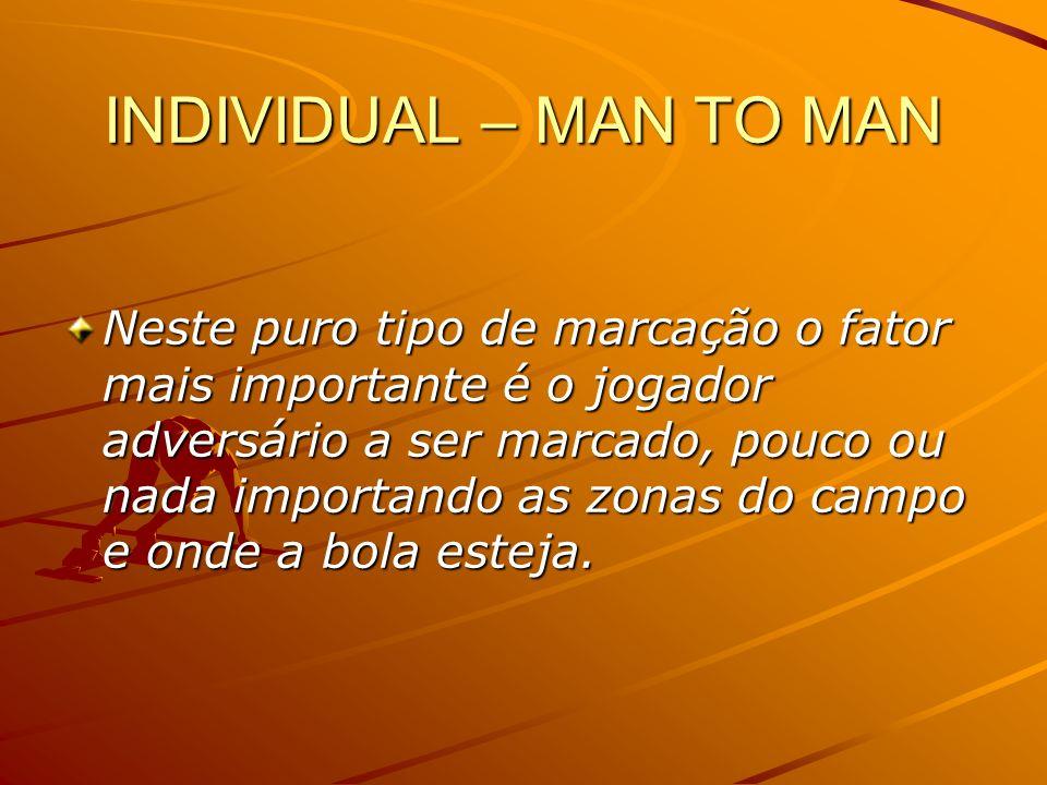 INDIVIDUAL – MAN TO MAN Neste puro tipo de marcação o fator mais importante é o jogador adversário a ser marcado, pouco ou nada importando as zonas do