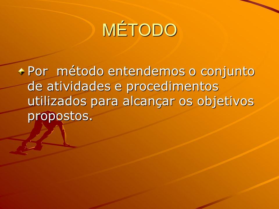 MÉTODO Por método entendemos o conjunto de atividades e procedimentos utilizados para alcançar os objetivos propostos.