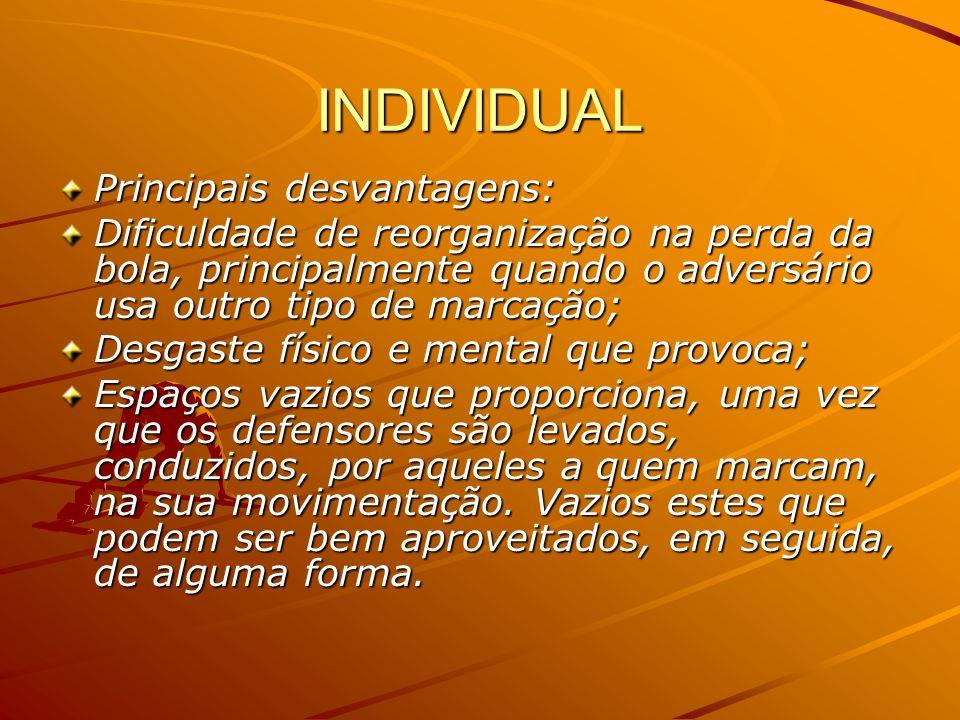 INDIVIDUAL Principais desvantagens: Dificuldade de reorganização na perda da bola, principalmente quando o adversário usa outro tipo de marcação; Desg