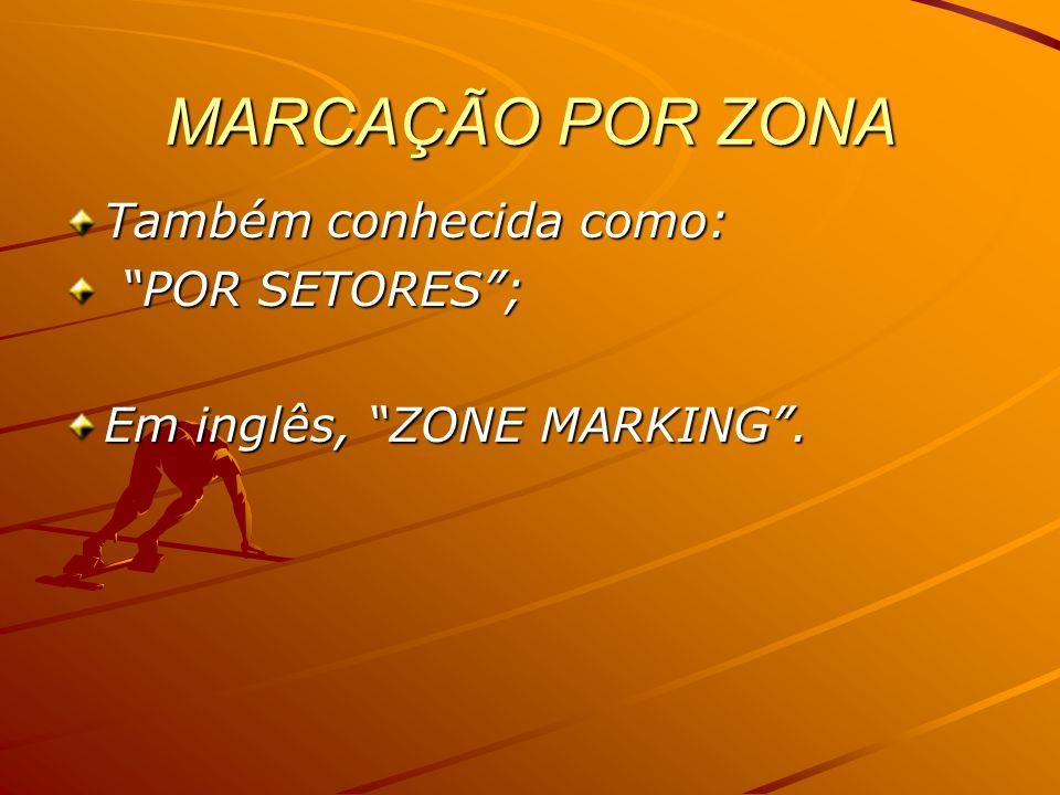 MARCAÇÃO POR ZONA Também conhecida como: POR SETORES; POR SETORES; Em inglês, ZONE MARKING.
