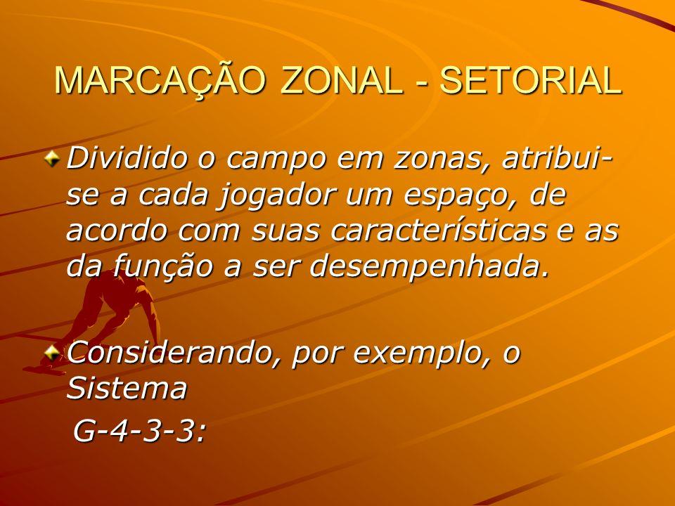 MARCAÇÃO ZONAL - SETORIAL Dividido o campo em zonas, atribui- se a cada jogador um espaço, de acordo com suas características e as da função a ser des