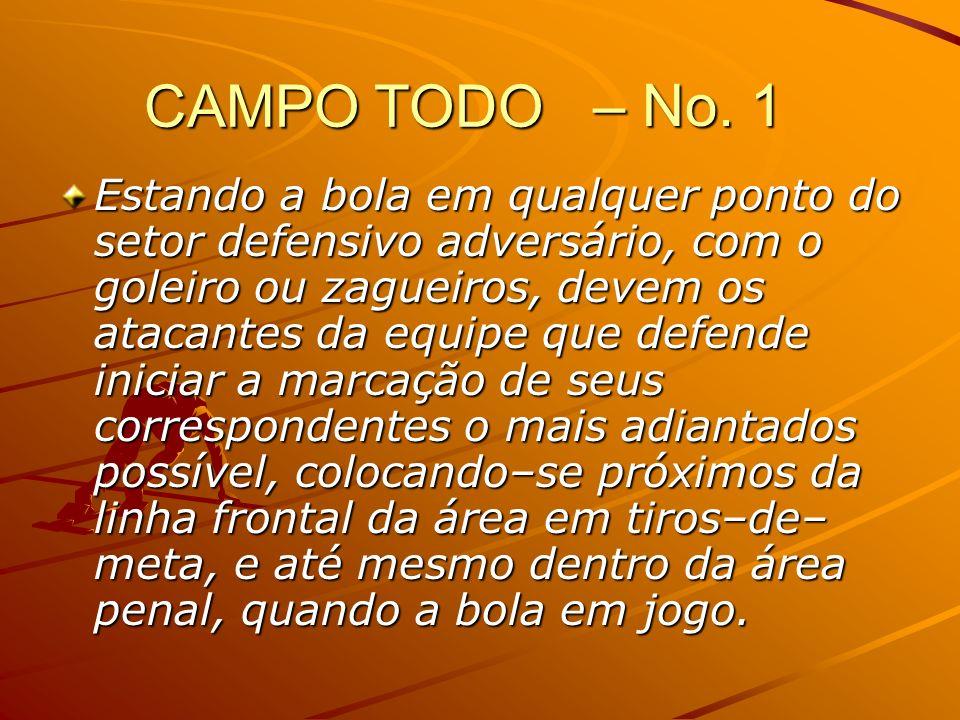 – No. 1 Estando a bola em qualquer ponto do setor defensivo adversário, com o goleiro ou zagueiros, devem os atacantes da equipe que defende iniciar a