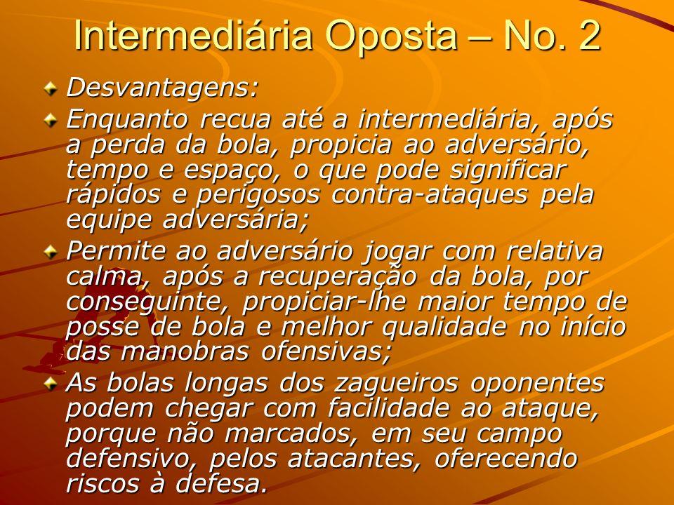 Intermediária Oposta – No. 2 Desvantagens: Enquanto recua até a intermediária, após a perda da bola, propicia ao adversário, tempo e espaço, o que pod