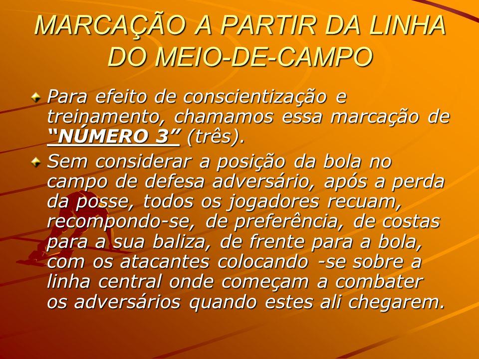 MARCAÇÃO A PARTIR DA LINHA DO MEIO-DE-CAMPO Para efeito de conscientização e treinamento, chamamos essa marcação de NÚMERO 3 (três). Sem considerar a