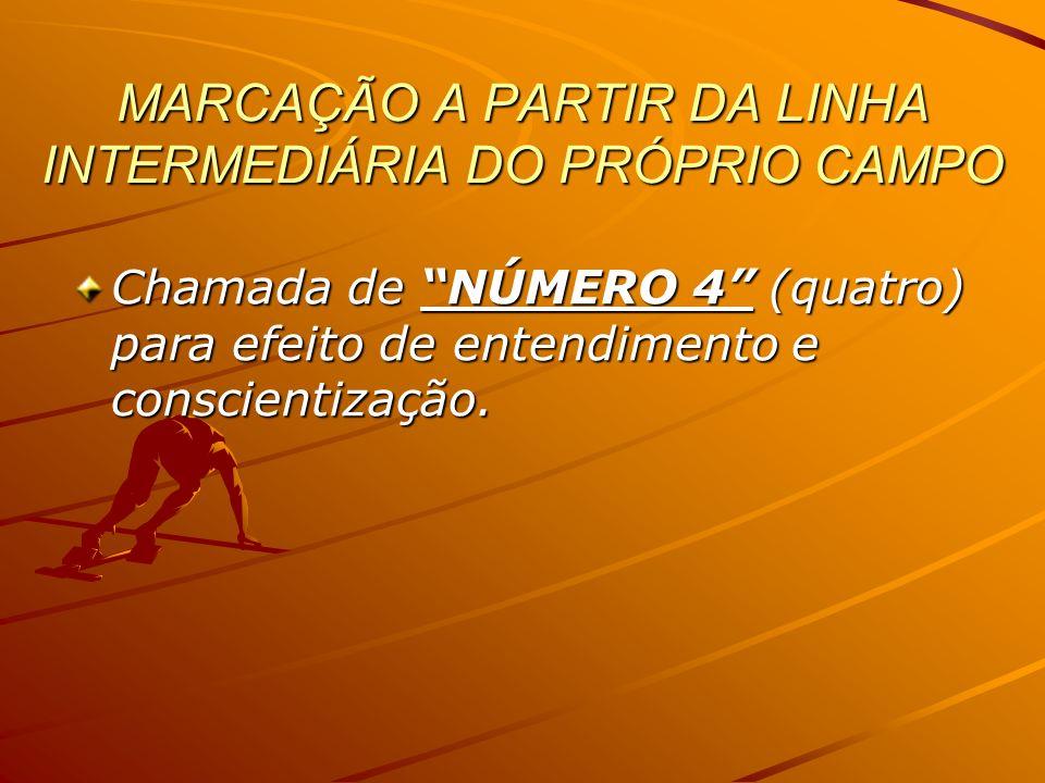 MARCAÇÃO A PARTIR DA LINHA INTERMEDIÁRIA DO PRÓPRIO CAMPO Chamada de NÚMERO 4 (quatro) para efeito de entendimento e conscientização.