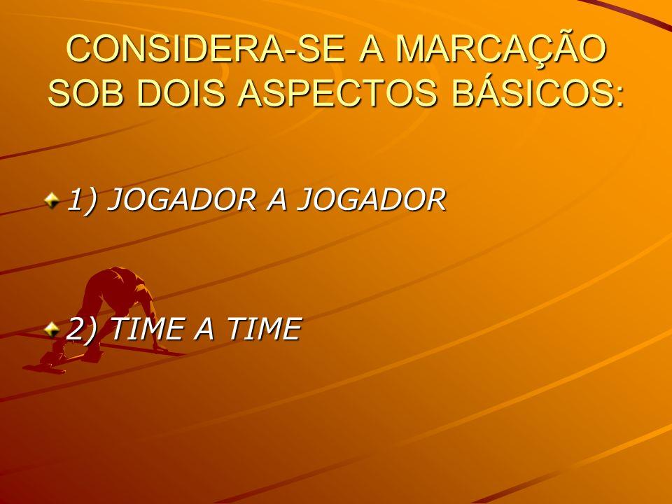 CONSIDERA-SE A MARCAÇÃO SOB DOIS ASPECTOS BÁSICOS: 1) JOGADOR A JOGADOR 2) TIME A TIME