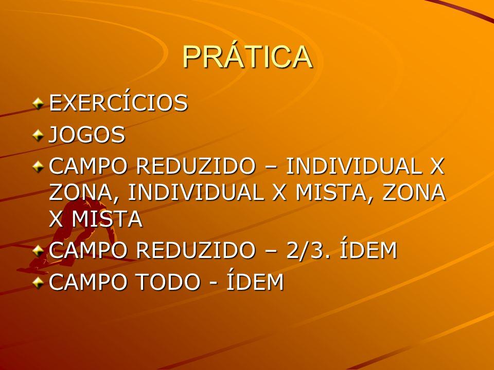 PRÁTICA EXERCÍCIOSJOGOS CAMPO REDUZIDO – INDIVIDUAL X ZONA, INDIVIDUAL X MISTA, ZONA X MISTA CAMPO REDUZIDO – 2/3. ÍDEM CAMPO TODO - ÍDEM