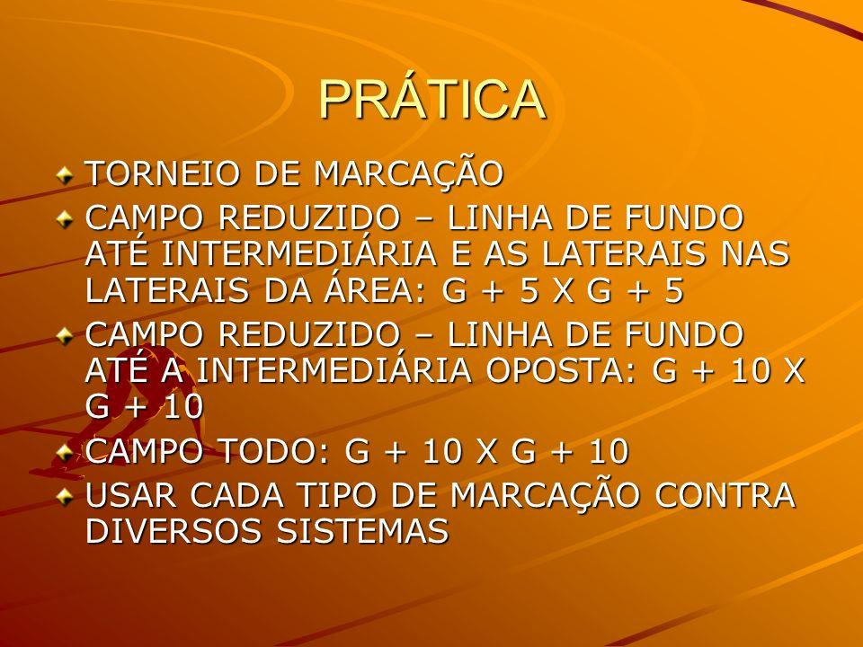 PRÁTICA TORNEIO DE MARCAÇÃO CAMPO REDUZIDO – LINHA DE FUNDO ATÉ INTERMEDIÁRIA E AS LATERAIS NAS LATERAIS DA ÁREA: G + 5 X G + 5 CAMPO REDUZIDO – LINHA