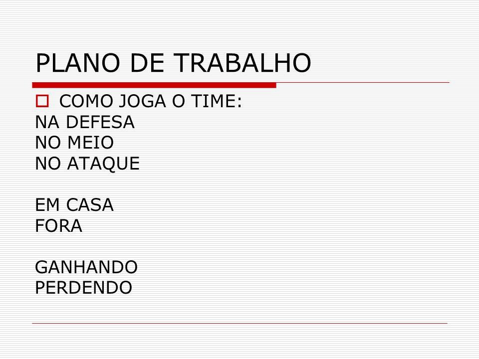 PLANO DE TRABALHO COMO JOGA O TIME: NA DEFESA NO MEIO NO ATAQUE EM CASA FORA GANHANDO PERDENDO