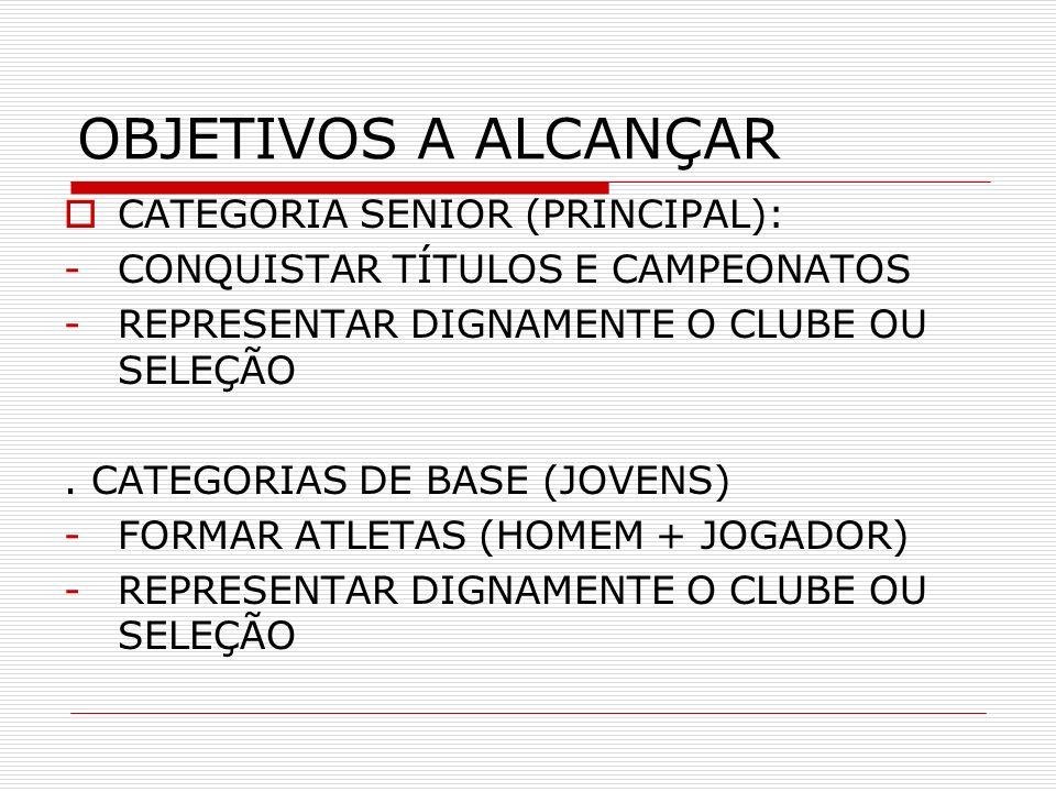 OBJETIVOS A ALCANÇAR CATEGORIA SENIOR (PRINCIPAL): -CONQUISTAR TÍTULOS E CAMPEONATOS -REPRESENTAR DIGNAMENTE O CLUBE OU SELEÇÃO. CATEGORIAS DE BASE (J
