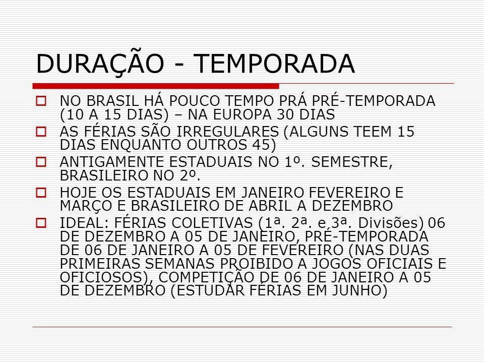 DURAÇÃO - TEMPORADA NO BRASIL HÁ POUCO TEMPO PRÁ PRÉ-TEMPORADA (10 A 15 DIAS) – NA EUROPA 30 DIAS AS FÉRIAS SÃO IRREGULARES (ALGUNS TEEM 15 DIAS ENQUA