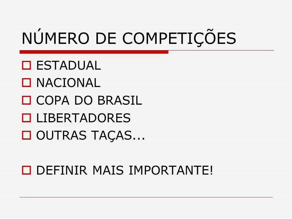 NÚMERO DE COMPETIÇÕES ESTADUAL NACIONAL COPA DO BRASIL LIBERTADORES OUTRAS TAÇAS... DEFINIR MAIS IMPORTANTE!