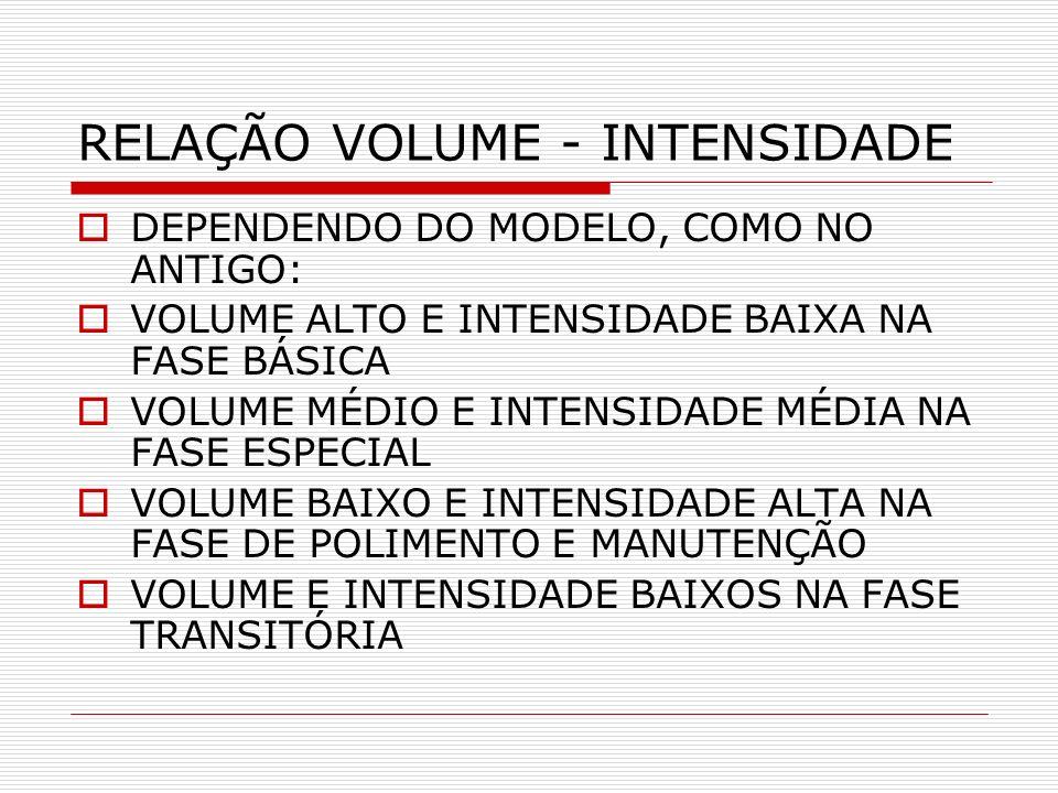 RELAÇÃO VOLUME - INTENSIDADE DEPENDENDO DO MODELO, COMO NO ANTIGO: VOLUME ALTO E INTENSIDADE BAIXA NA FASE BÁSICA VOLUME MÉDIO E INTENSIDADE MÉDIA NA