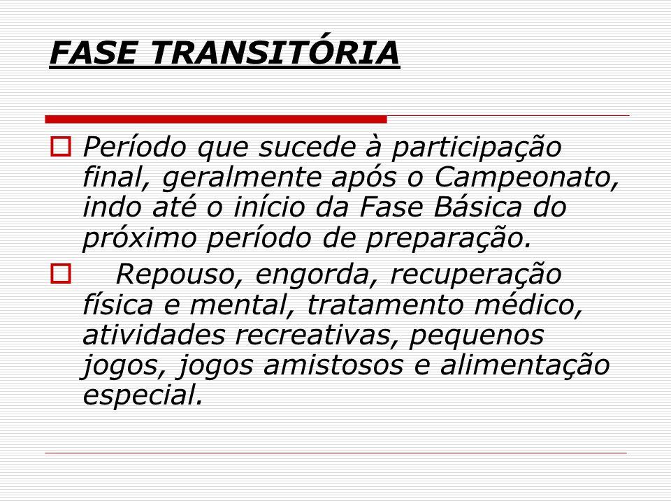 FASE TRANSITÓRIA Período que sucede à participação final, geralmente após o Campeonato, indo até o início da Fase Básica do próximo período de prepara