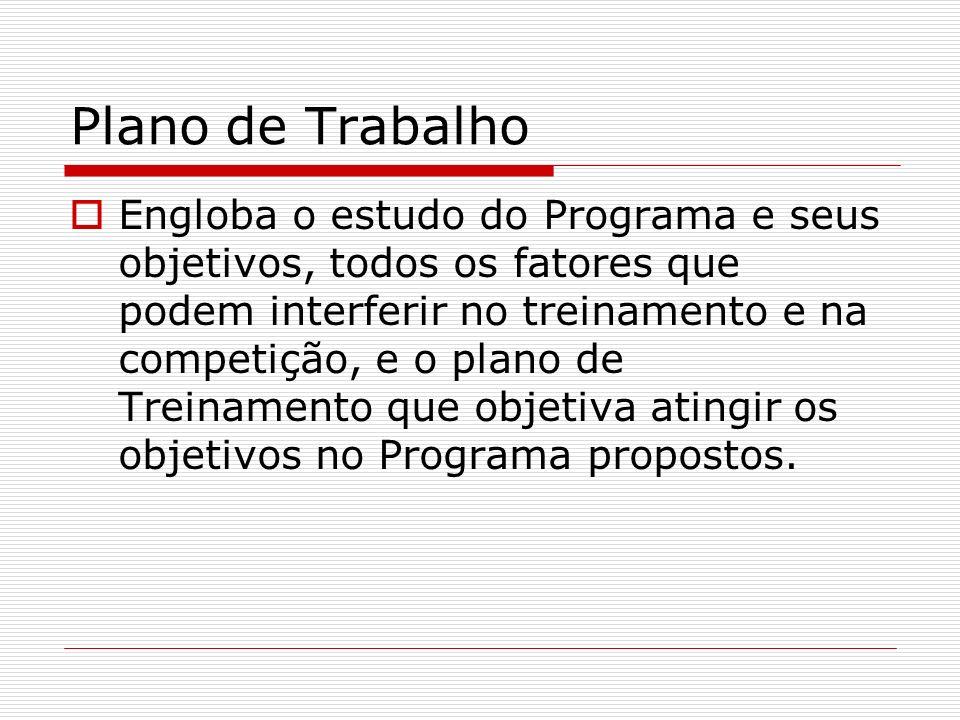 Plano de Trabalho Engloba o estudo do Programa e seus objetivos, todos os fatores que podem interferir no treinamento e na competição, e o plano de Tr