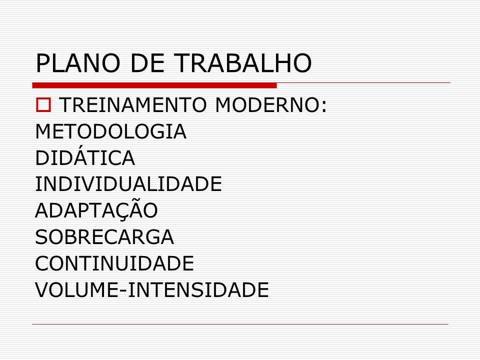 PLANO DE TRABALHO TREINAMENTO MODERNO: METODOLOGIA DIDÁTICA INDIVIDUALIDADE ADAPTAÇÃO SOBRECARGA CONTINUIDADE VOLUME-INTENSIDADE