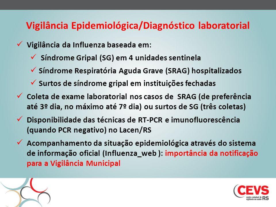 Vigilância Epidemiológica/Diagnóstico laboratorial Vigilância da Influenza baseada em: Síndrome Gripal (SG) em 4 unidades sentinela Síndrome Respiratória Aguda Grave (SRAG) hospitalizados Surtos de síndrome gripal em instituições fechadas Coleta de exame laboratorial nos casos de SRAG (de preferência até 3º dia, no máximo até 7º dia) ou surtos de SG (três coletas) Disponibilidade das técnicas de RT-PCR e imunofluorescência (quando PCR negativo) no Lacen/RS Acompanhamento da situação epidemiológica através do sistema de informação oficial (Influenza_web ): importância da notificação para a Vigilância Municipal