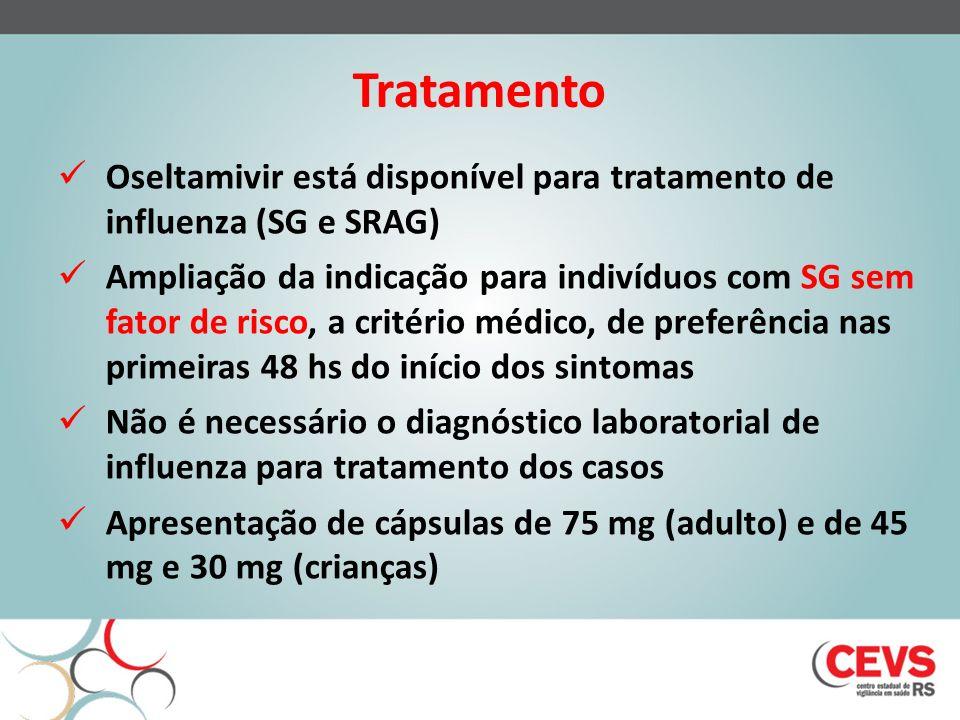 Tratamento Oseltamivir está disponível para tratamento de influenza (SG e SRAG) Ampliação da indicação para indivíduos com SG sem fator de risco, a critério médico, de preferência nas primeiras 48 hs do início dos sintomas Não é necessário o diagnóstico laboratorial de influenza para tratamento dos casos Apresentação de cápsulas de 75 mg (adulto) e de 45 mg e 30 mg (crianças)